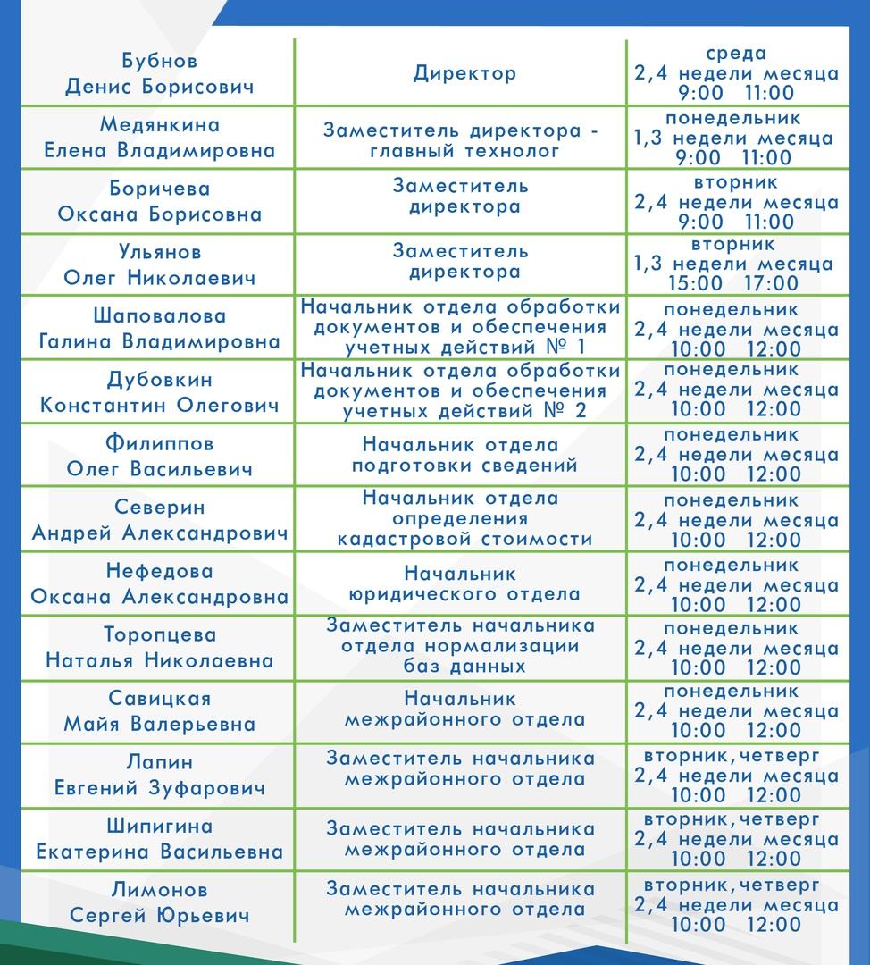 График приема граждан Пушкина 169 Росреестр